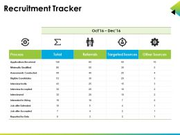 Recruitment Tracker Powerpoint Slide Templates  Download