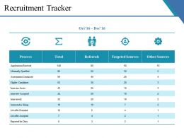 Recruitment Tracker Ppt Diagrams
