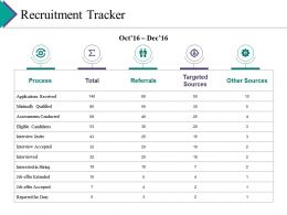 Recruitment Tracker Ppt Gallery Grid