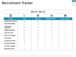 Recruitment Tracker Ppt Gallery Gridlines
