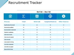Recruitment Tracker Ppt Sample Presentations