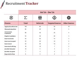 Recruitment Tracker Ppt Samples Download