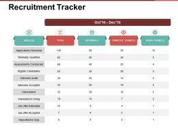 Recruitment Tracker Ppt Slide Examples