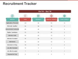 Recruitment Tracker Presentation Backgrounds