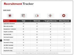 Recruitment Tracker Process Ppt Powerpoint Presentation File Rules