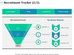 Recruitment Tracker Technical Experience Ppt Powerpoint Presentation Styles Images