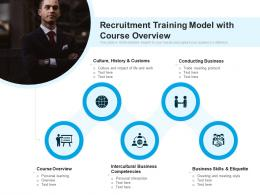 Recruitment Training Model With Course Overview