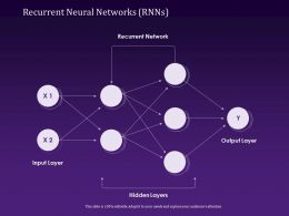Recurrent Neural Networks Rnns Input Layer Powerpoint Presentation Shapes