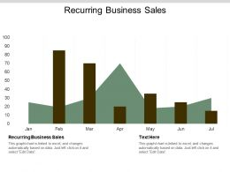 Recurring Business Sales Ppt Powerpoint Presentation Show Themes Cpb