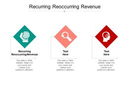 Recurring Reoccurring Revenue Ppt Powerpoint Presentation Icon Gridlines Cpb