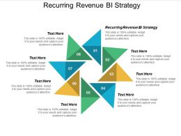 Recurring Revenue BI Strategy Ppt Powerpoint Presentation Gallery Inspiration Cpb