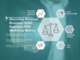Recurring Revenue Business Small Business Peo Marketing Metrics Cpb