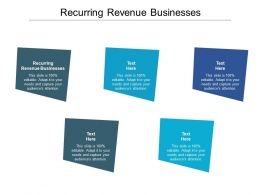 Recurring Revenue Businesses Ppt Powerpoint Presentation Model Rules Cpb