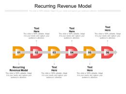 Recurring Revenue Model Ppt Powerpoint Presentation Ideas Outline Cpb
