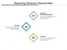 Recurring Revenue Opportunities Ppt Powerpoint Presentation Styles Introduction Cpb