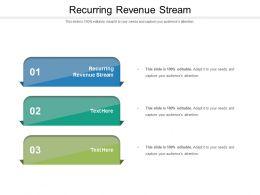 Recurring Revenue Stream Ppt Powerpoint Presentation Professional Vector Cpb