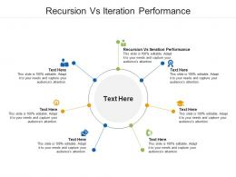 Recursion Vs Iteration Performance Ppt Powerpoint Presentation Maker Cpb