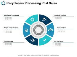 Recyclables Processing Post Sales Activities Project Scope Analysis Cpb