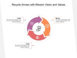 Recycle Arrows With Mission Vision And Values