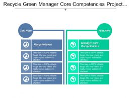 Recycle Green Manager Core Competencies Project Management Papers Cpb