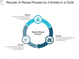 Recycle Or Reuse Process By 3 Arrows In A Circle