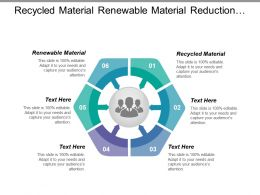 Recycled Material Renewable Material Reduction Material Optimization