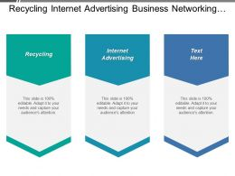 Recycling Internet Advertising Business Networking Pay Per Click Cpb