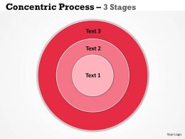 red Concentric Process 3 Stages 5