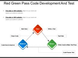 Red Green Pass Code Development And Test