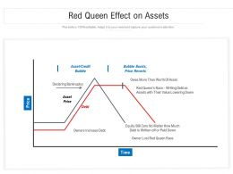 Red Queen Effect On Assets