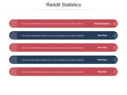 Reddit Statistics Ppt Powerpoint Presentation Portfolio Design Templates Cpb