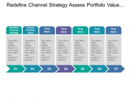 Redefine Channel Strategy Assess Portfolio Value Measure Success