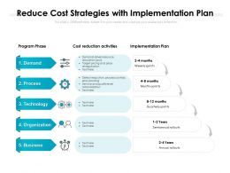 Reduce Cost Strategies With Implementation Plan