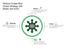 Reduce Create Blue Ocean Strategy With Boxes And Icons