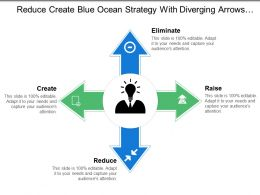 Reduce Create Blue Ocean Strategy With Diverging Arrows And Icon In Center