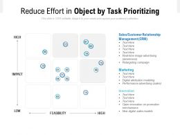 Reduce Effort In Object By Task Prioritizing