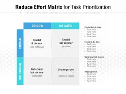 Reduce Effort Matrix For Task Prioritization