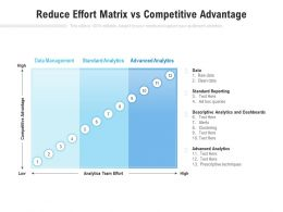 Reduce Effort Matrix Vs Competitive Advantage