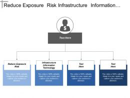 Reduce Exposure Risk Infrastructure Information Technology