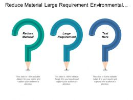 Reduce Material Large Requirement Environmental Impact Secondary Treatment