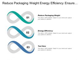 Reduce Packaging Weight Energy Efficiency Ensure Efficient Distribution