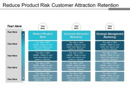 Reduce Product Risk Customer Attraction Retention Strategic Management Marketing Cpb