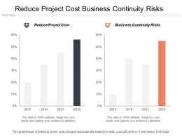 Reduce Project Cost Business Continuity Risks Evms Procedures Cpb