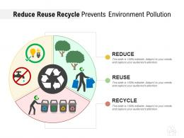 Reduce Reuse Recycle Prevents Environment Pollution