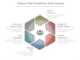 Reduce Risk Powerpoint Slide Designs