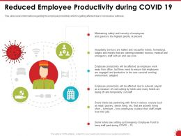 Reduced Employee Productivity During COVID 19 Ppt Powerpoint Presentation File Microsoft
