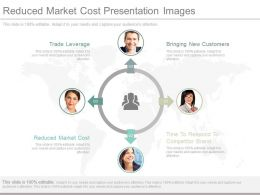 Reduced Market Cost Presentation Images