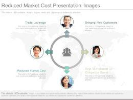 reduced_market_cost_presentation_images_Slide01