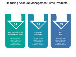 Reducing Account Management Time Products Suppliers Marketing Sales Effectiveness