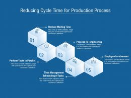 Reducing Cycle Time For Production Process